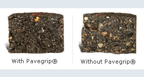 Asphalt Adhesive Additive